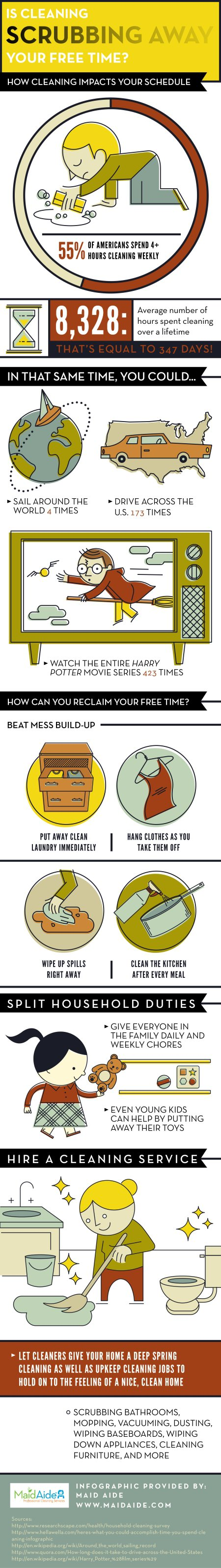 Is Cleaning Scrubbing Away Your Free Time [INFOGRAPHIC]